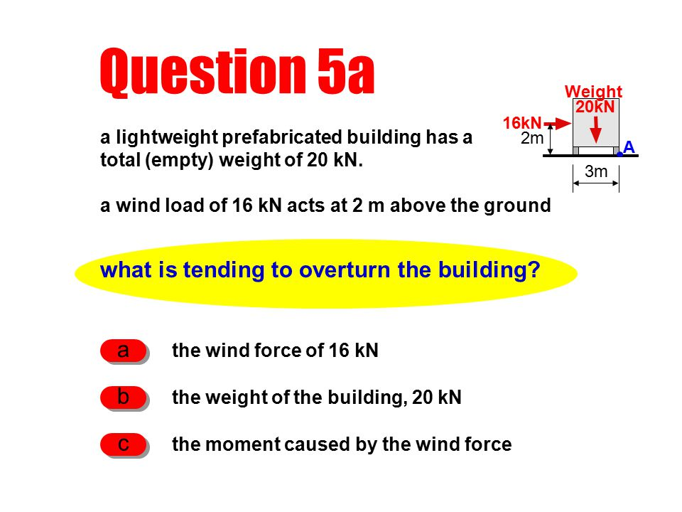 Question 5a what is tending to overturn the building.
