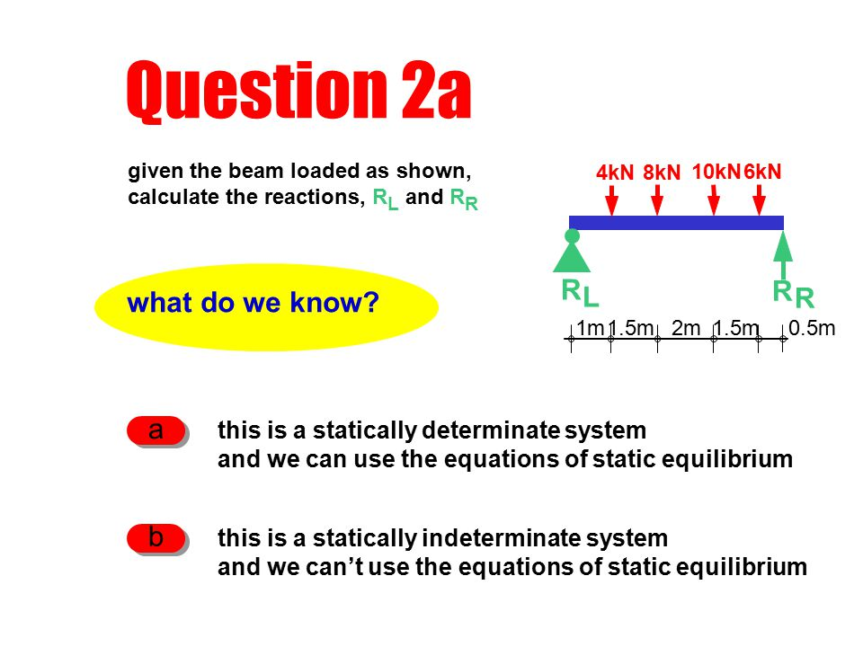 Question 2a what do we know.