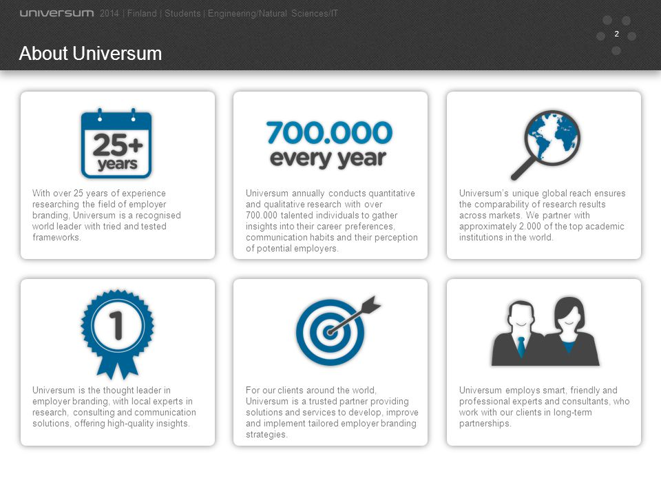 2 About Universum 2014 | Finland | Students | Engineering/Natural Sciences/IT With over 25 years of experience researching the field of employer brand