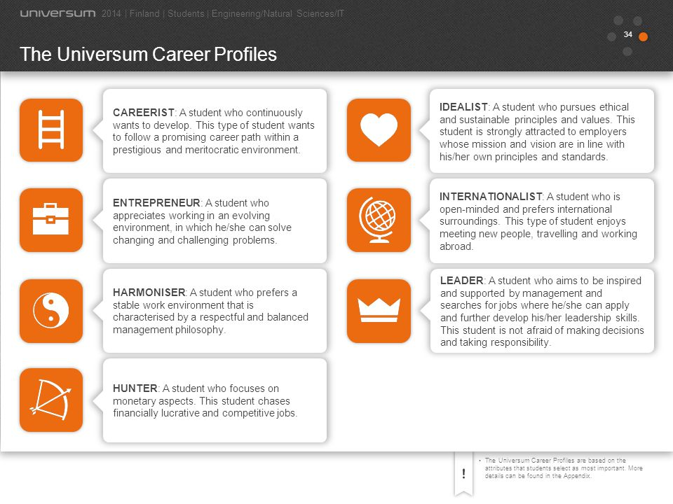 34 The Universum Career Profiles are based on the attributes that students select as most important. More details can be found in the Appendix. The Un