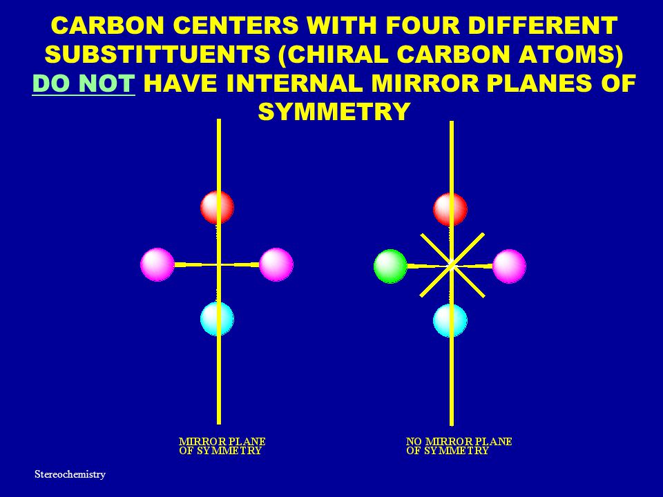 CARBON CENTERS WITH FOUR DIFFERENT SUBSTITTUENTS (CHIRAL CARBON ATOMS) DO NOT HAVE INTERNAL MIRROR PLANES OF SYMMETRY Stereochemistry