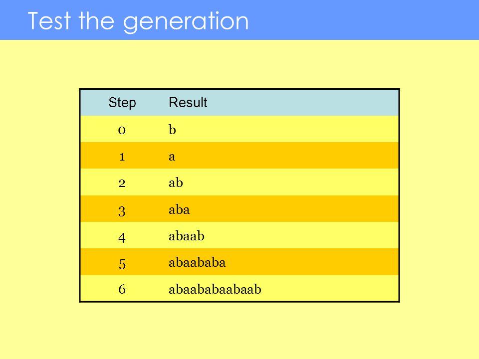 Another example Alphabets: a, b Axiom: b Rules: a -> ba b -> ab