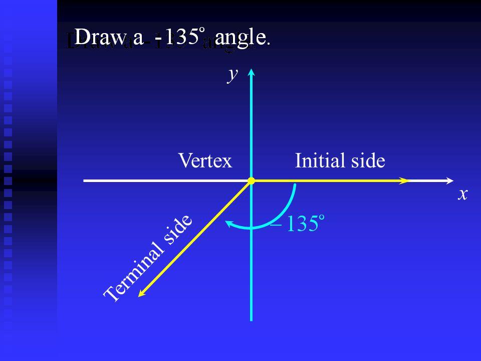 x y Initial sideVertex Terminal side