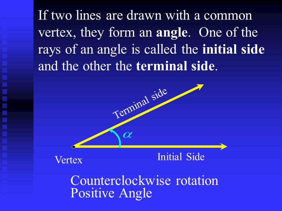 Vertex Initial Side Terminal side Clockwise rotation Negative Angle Vertex Initial Side Terminal side Counterclockwise rotation Positive Angle