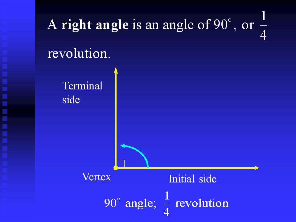 Initial side Terminal side Vertex