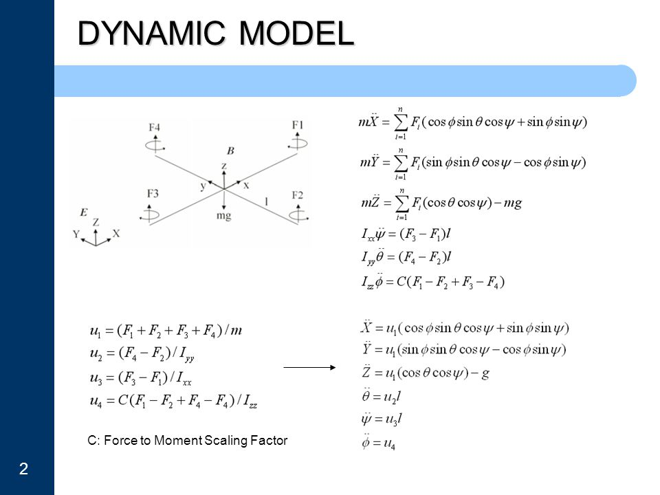 DYNAMIC MODEL 2 C: Force to Moment Scaling Factor
