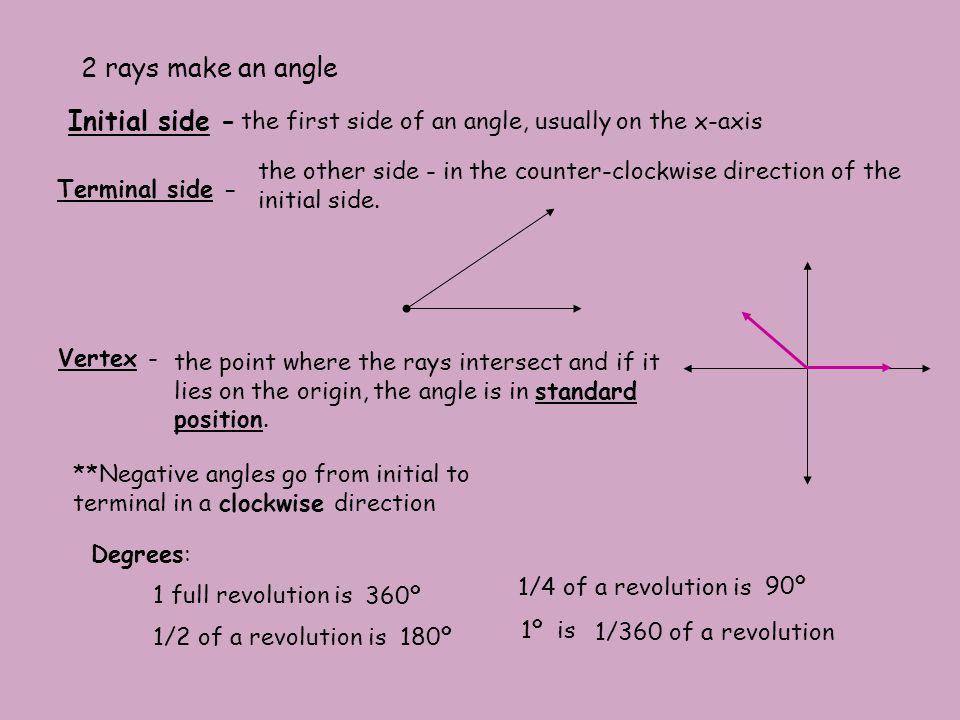 Ex 1 - Draw each Angle a) 45 º b) -90 º c) 225 º d) 405 º e) -150 º