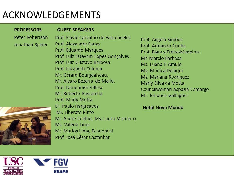 PROFESSORS Peter Robertson Jonathan Speier ACKNOWLEDGEMENTS GUEST SPEAKERS Prof.