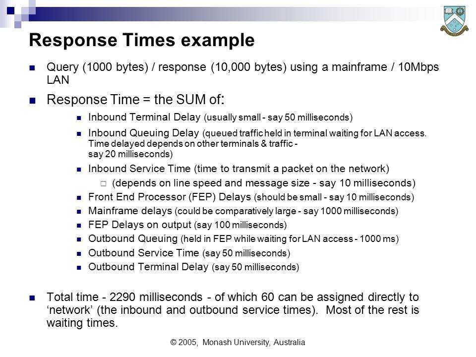© 2005, Monash University, Australia Network Delays What is involved in the delay.
