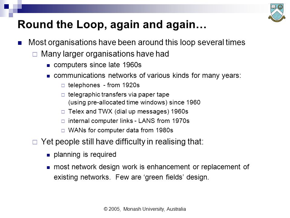 © 2005, Monash University, Australia Round the Loop, again and again… Most organisations have been around this loop several times  Many larger organisations have had computers since late 1960s communications networks of various kinds for many years:  telephones - from 1920s  telegraphic transfers via paper tape (using pre-allocated time windows) since 1960  Telex and TWX (dial up messages) 1960s  internal computer links - LANS from 1970s  WANs for computer data from 1980s  Yet people still have difficulty in realising that: planning is required most network design work is enhancement or replacement of existing networks.