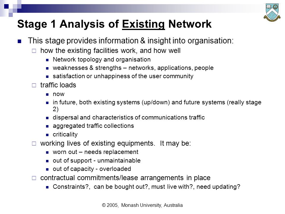 © 2005, Monash University, Australia Stage 1 Analysis of Existing Network This stage provides information & insight into organisation:  how the existing facilities work, and how well Network topology and organisation weaknesses & strengths – networks, applications, people satisfaction or unhappiness of the user community  traffic loads now in future, both existing systems (up/down) and future systems (really stage 2) dispersal and characteristics of communications traffic aggregated traffic collections criticality  working lives of existing equipments.
