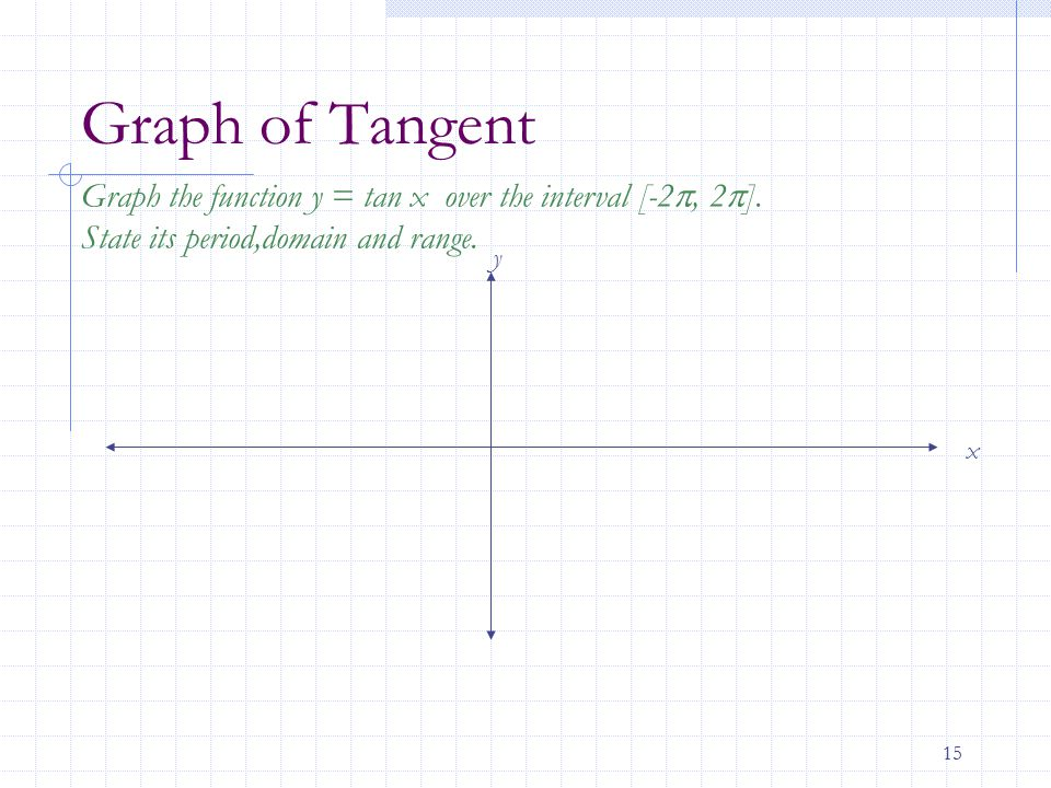 15 Graph of Tangent Graph the function y = tan x over the interval [-2 , 2  ]. State its period,domain and range. x y
