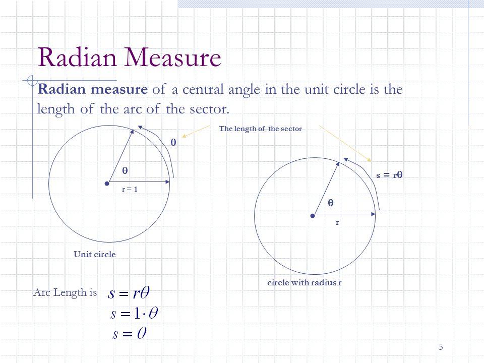 6 Definitions of Trig Functions  x y r (x,y) Circular Function Definitions