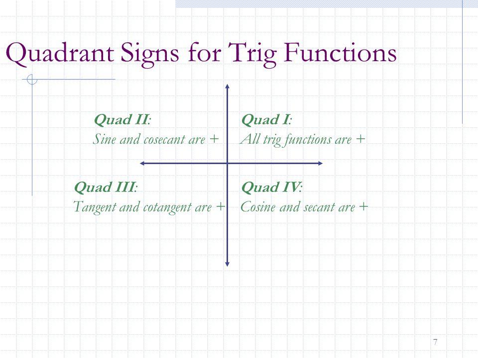 8 Common 1 st Quadrant Angles Degrees0°30°45°60°90° Radians Sin  Cos  Tan 