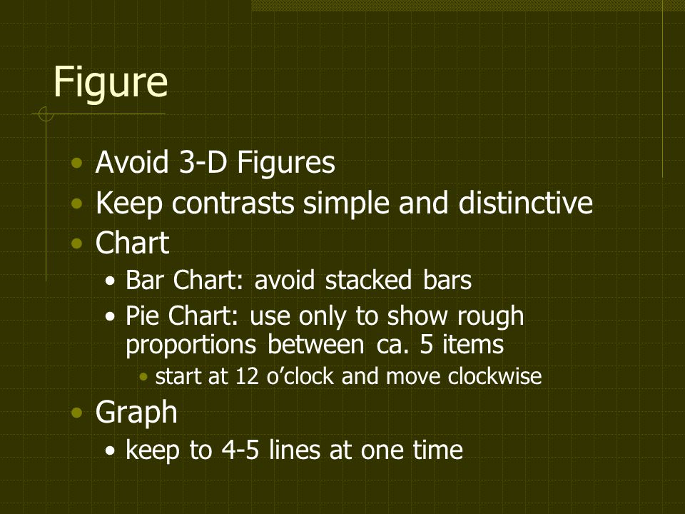 Figure Avoid 3-D Figures Keep contrasts simple and distinctive Chart Bar Chart: avoid stacked bars Pie Chart: use only to show rough proportions between ca.