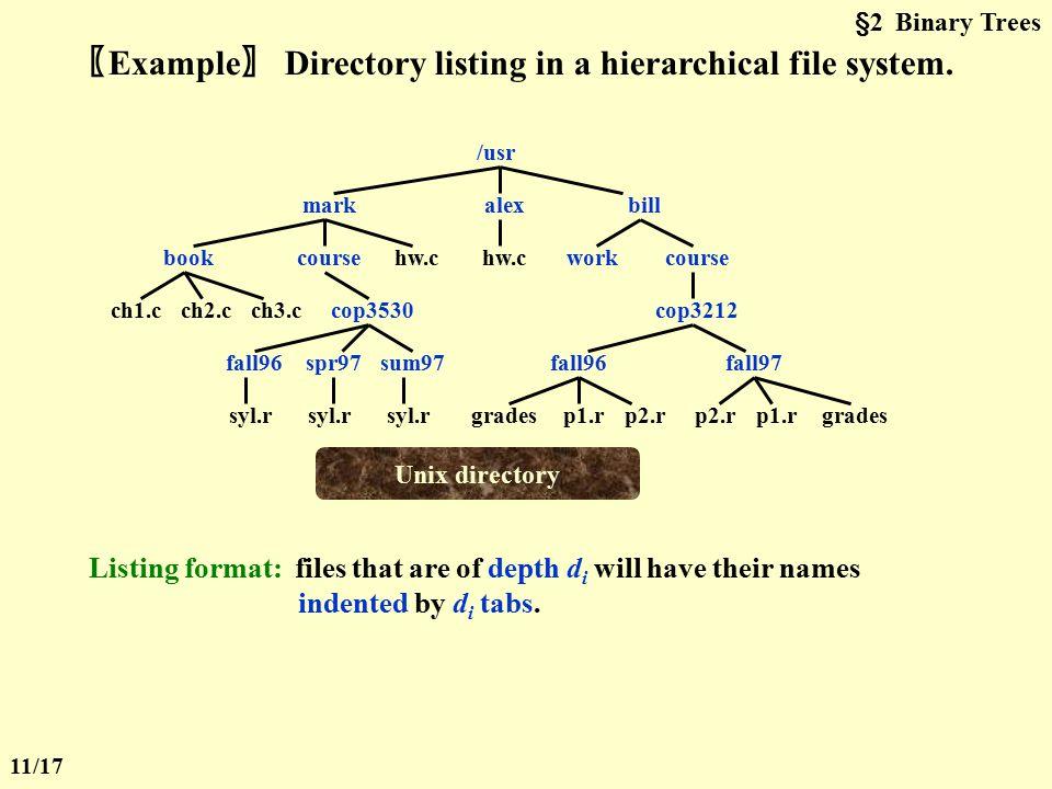 §2 Binary Trees void inorder ( tree_ptr tree ) { if ( tree ) { inorder ( tree->Left ); visit ( tree->Element ); inorder ( tree->Right ); }  Inorder Traversal Iterative Program void iter_inorder ( tree_ptr tree ) { Stack S = CreateStack( MAX_SIZE ); for ( ; ; ) { for ( ; tree; tree = tree->Left ) Push ( tree, S ) ; tree = Top ( S ); Pop( S ); if ( .