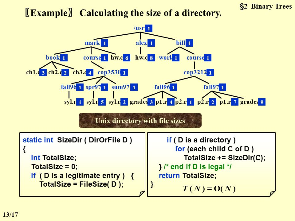 §2 Binary Trees /usr mark book Ch1.c Ch2.c Ch3.c course cop3530 fall96 syl.r spr97 syl.r sum97 syl.r hw.c alex hw.c bill work course cop3212 fall96 grades p1.r p2.r fall97 p2.r p1.r grades static void ListDir ( DirOrFile D, int Depth ) { if ( D is a legitimate entry ) { PrintName (D, Depth ); if ( D is a directory ) for (each child C of D ) ListDir ( C, Depth + 1 ); } Note: Depth is an internal variable and must not be seen by the user of this routine.