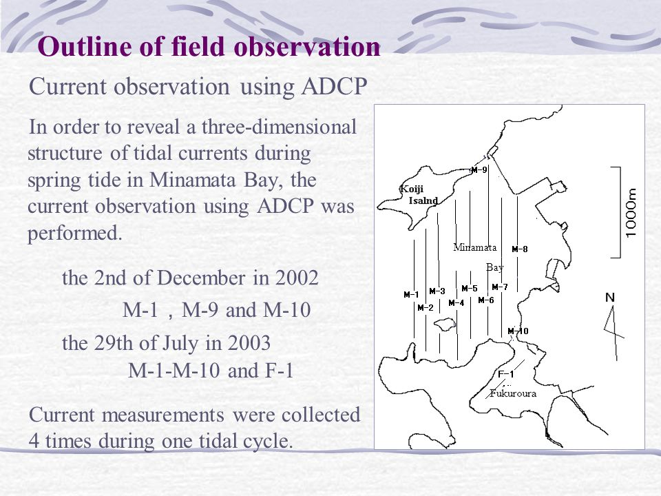 Outline of field observation Current observation using ADCP In order to reveal a three-dimensional structure of tidal currents during spring tide in Minamata Bay, the current observation using ADCP was performed.