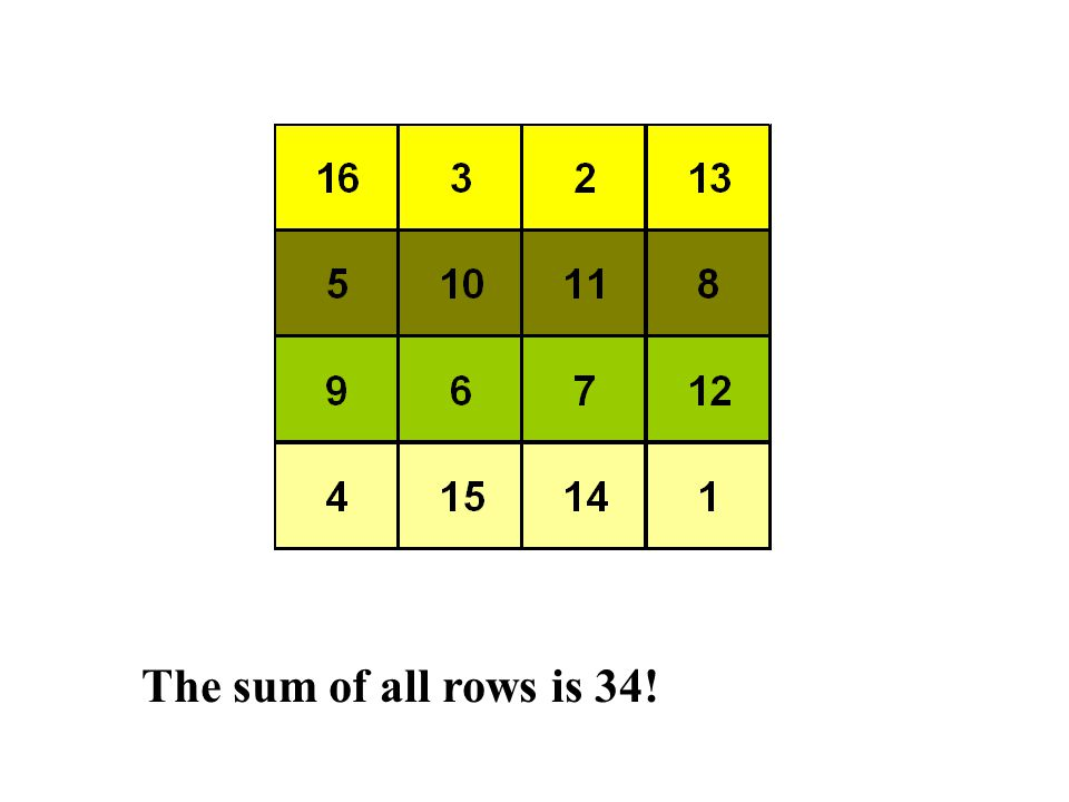 The sum of all columns is 34!