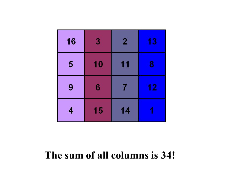 The sum of all corners is 34!