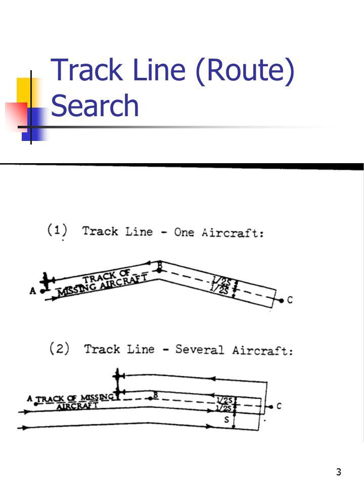3 Track Line (Route) Search