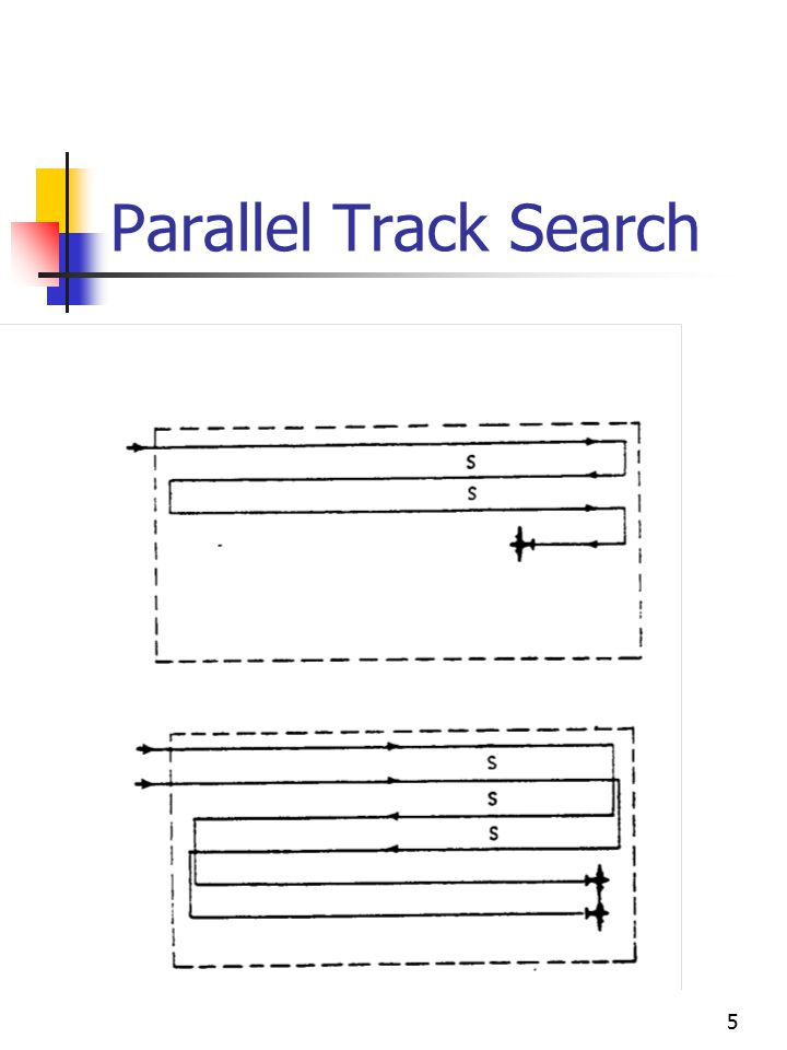 5 Parallel Track Search
