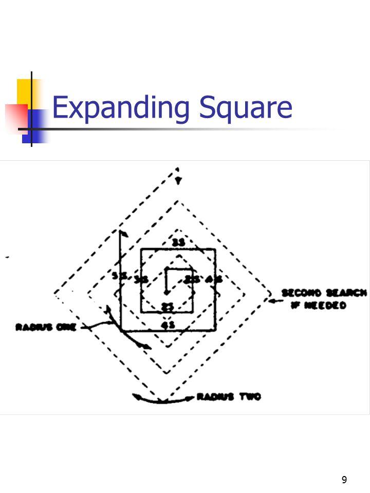 9 Expanding Square