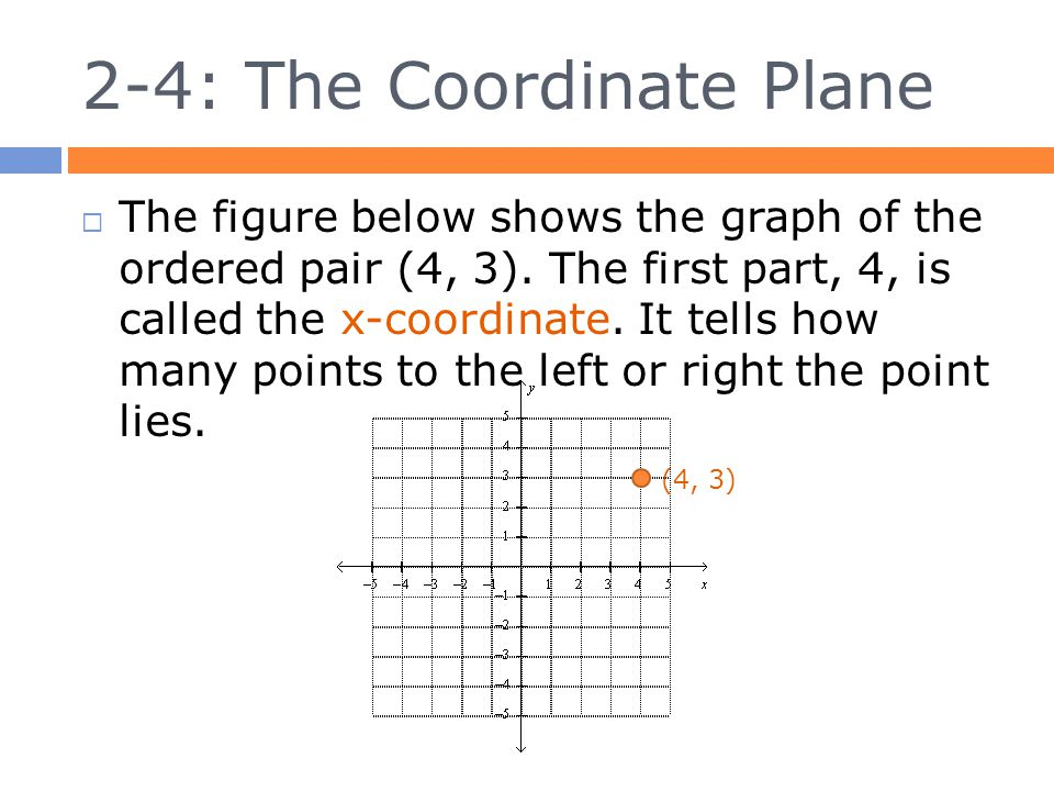 2-4: The Coordinate Plane  The figure below shows the graph of the ordered pair (4, 3).
