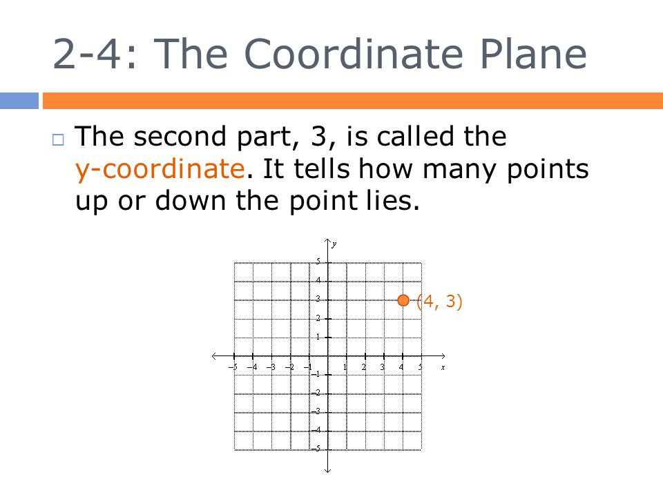 2-4: The Coordinate Plane  The second part, 3, is called the y-coordinate.
