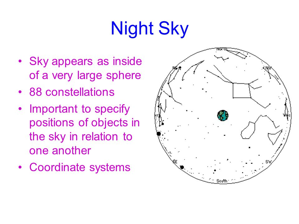 Night Sky Sky appears as inside of a very large sphere 88 constellations Important to specify positions of objects in the sky in relation to one another Coordinate systems