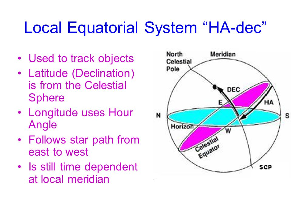 Local Equatorial System HA-dec Used to track objects Latitude (Declination) is from the Celestial Sphere Longitude uses Hour Angle Follows star path from east to west Is still time dependent at local meridian