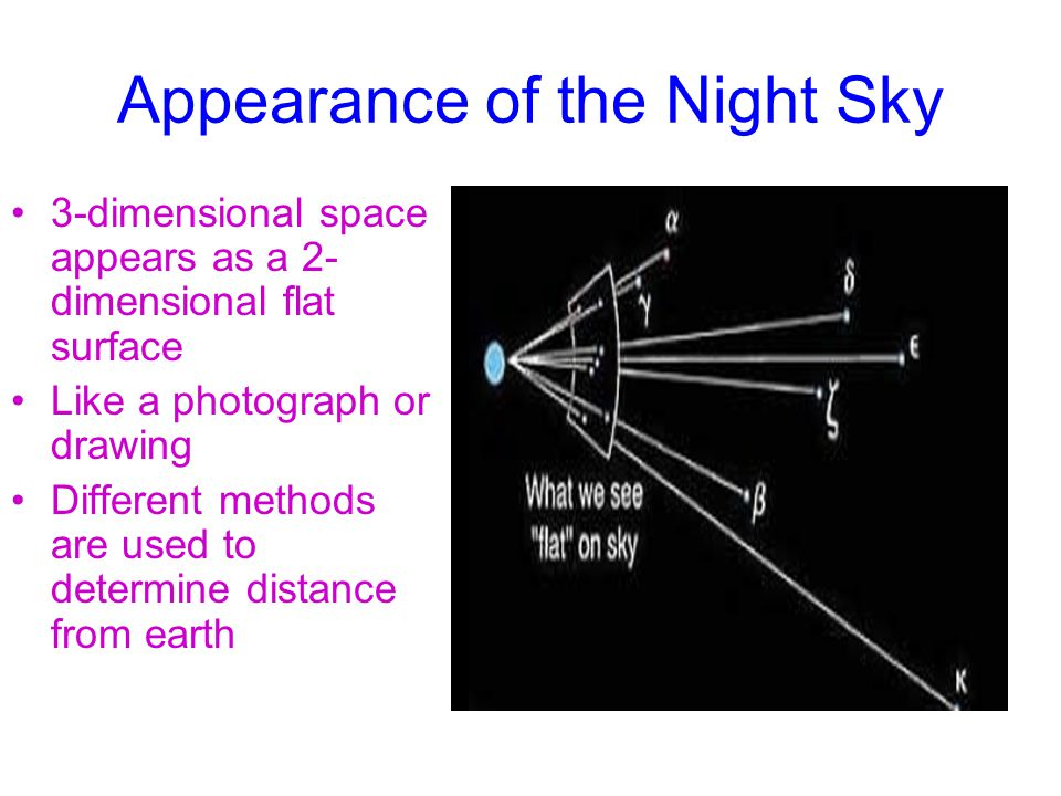 Appearance of the Night Sky 3-dimensional space appears as a 2- dimensional flat surface Like a photograph or drawing Different methods are used to determine distance from earth