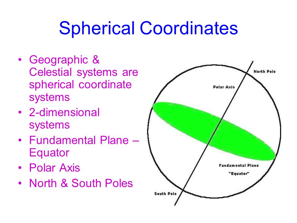 Spherical Coordinates Geographic & Celestial systems are spherical coordinate systems 2-dimensional systems Fundamental Plane – Equator Polar Axis North & South Poles
