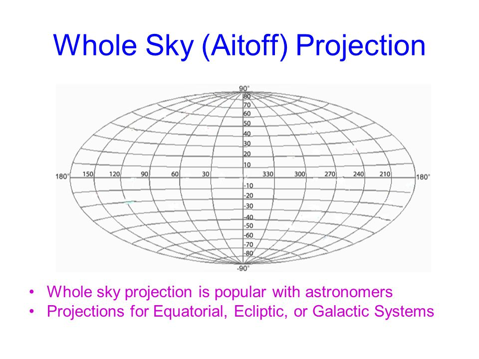 Whole Sky (Aitoff) Projection Whole sky projection is popular with astronomers Projections for Equatorial, Ecliptic, or Galactic Systems