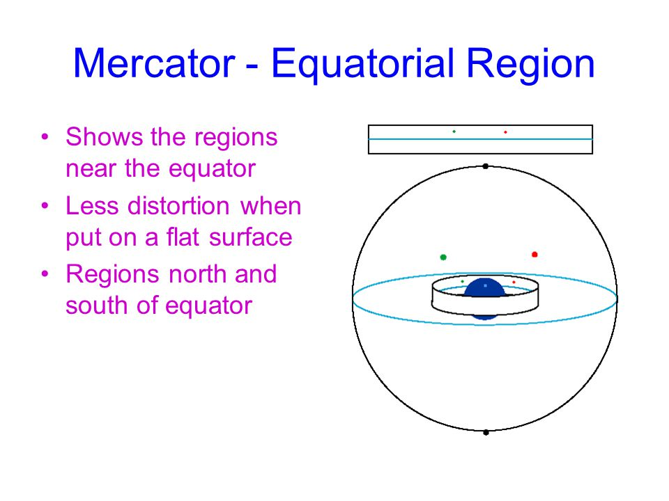 Mercator - Equatorial Region Shows the regions near the equator Less distortion when put on a flat surface Regions north and south of equator