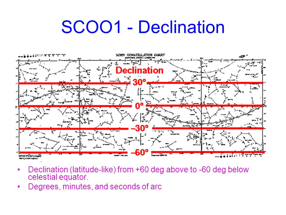 SCOO1 - Declination Declination (latitude-like) from +60 deg above to -60 deg below celestial equator.