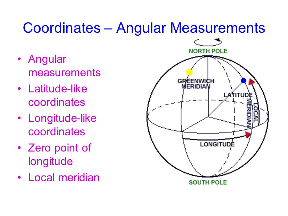 Coordinates – Angular Measurements Angular measurements Latitude-like coordinates Longitude-like coordinates Zero point of longitude Local meridian