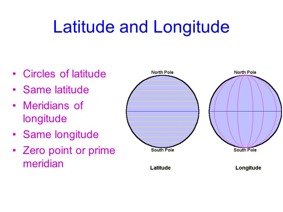 Latitude and Longitude Circles of latitude Same latitude Meridians of longitude Same longitude Zero point or prime meridian