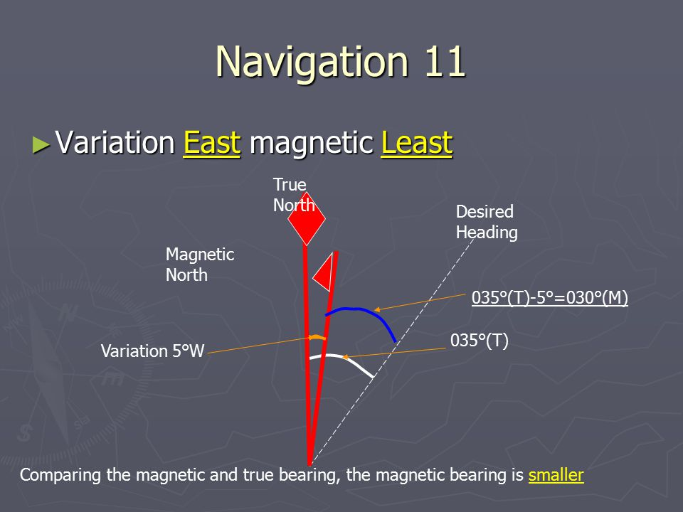 Navigation 11 ► Variation East magnetic Least True North Desired Heading 035°(T) Magnetic North Variation 5°W 035°(T)-5°=030°(M) Comparing the magneti