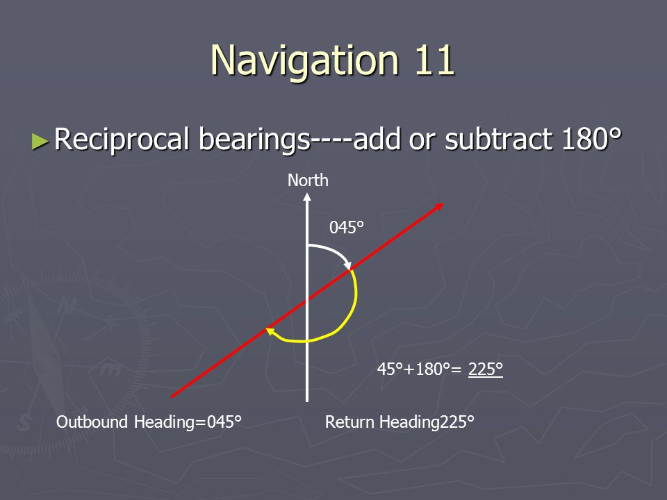 Navigation 11 ► Plan view Pivot no longer at the CofG North seeking pole