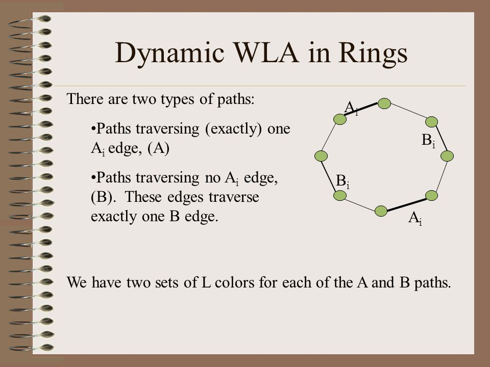 Dynamic WLA in Rings AiAi There are two types of paths: Paths traversing (exactly) one A i edge, (A) Paths traversing no A i edge, (B). These edges tr
