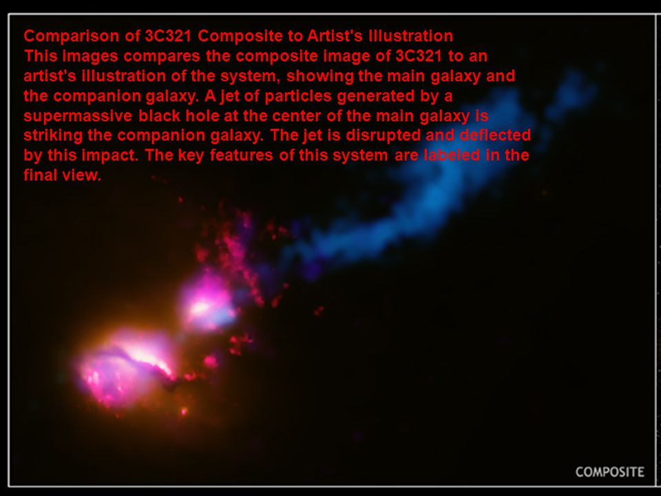 Comparison of 3C321 Composite to Artist s Illustration This images compares the composite image of 3C321 to an artist s illustration of the system, showing the main galaxy and the companion galaxy.