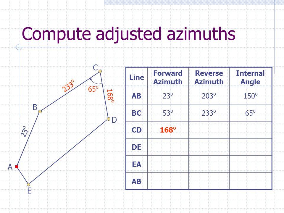 Compute adjusted azimuths Line Forward Azimuth Reverse Azimuth Internal Angle AB23 o 203 o 150 o BC53 o 233 o 65 o CD168 o DE EA AB 23 o 233 o 168 o A B C D E 65 o