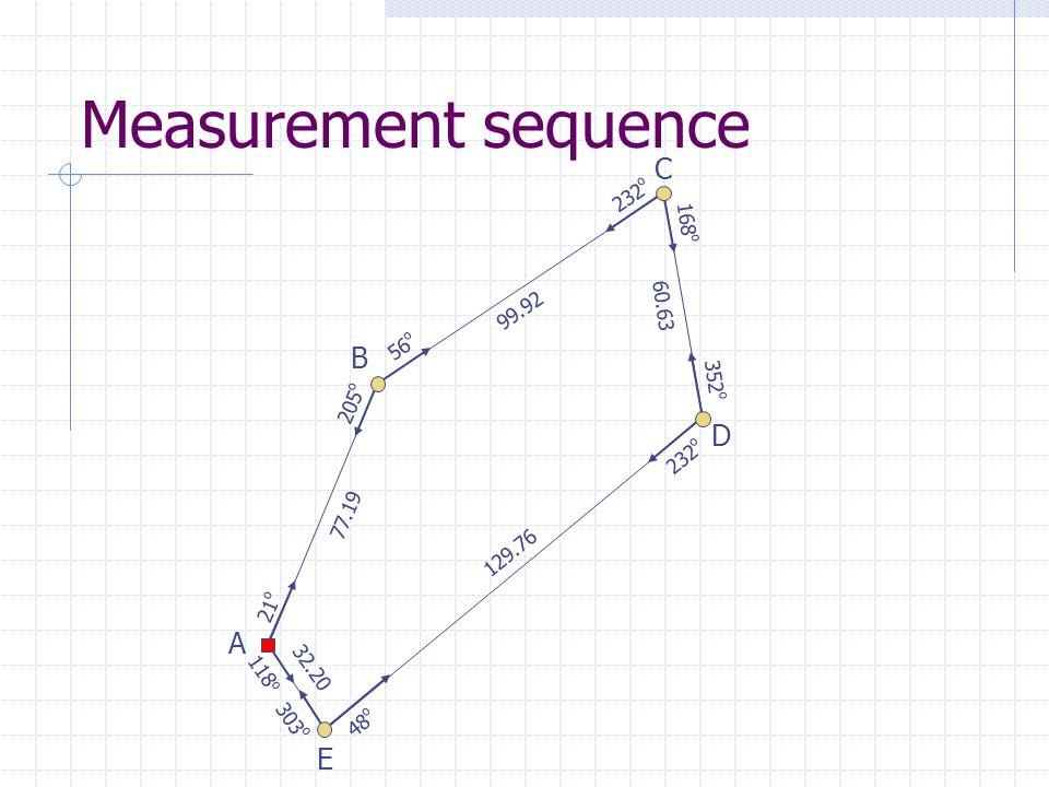 Measurement sequence 77.19 99.92 60.63 129.76 32.20 A B C D E 205 o 21 o 232 o 56 o 352 o 168 o 48 o 232 o 303 o 118 o