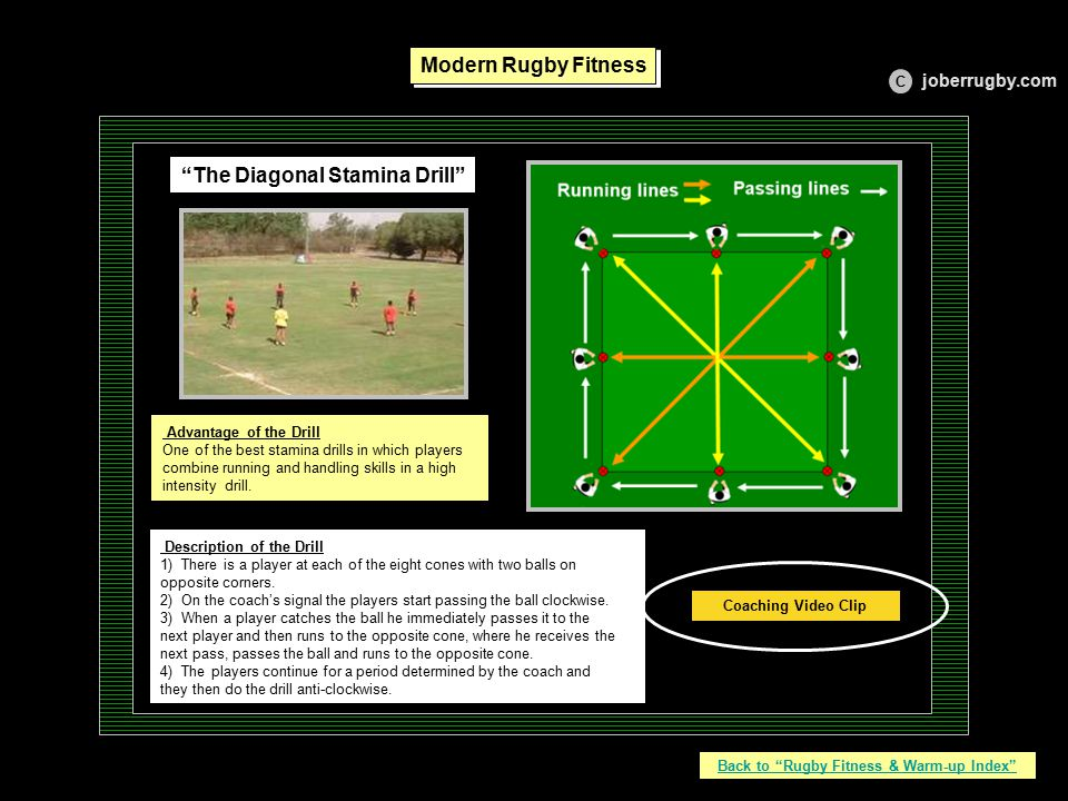 Coaching Video Clips Modern Rugby Fitness The Diagonal Stamina Drill CLICK on video to STOP or RESTART Back to Home Page