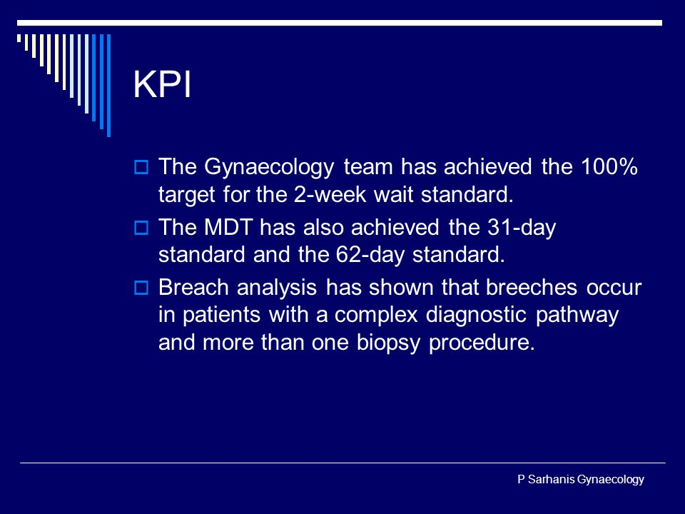 P Sarhanis Gynaecology KPI  The Gynaecology team has achieved the 100% target for the 2-week wait standard.