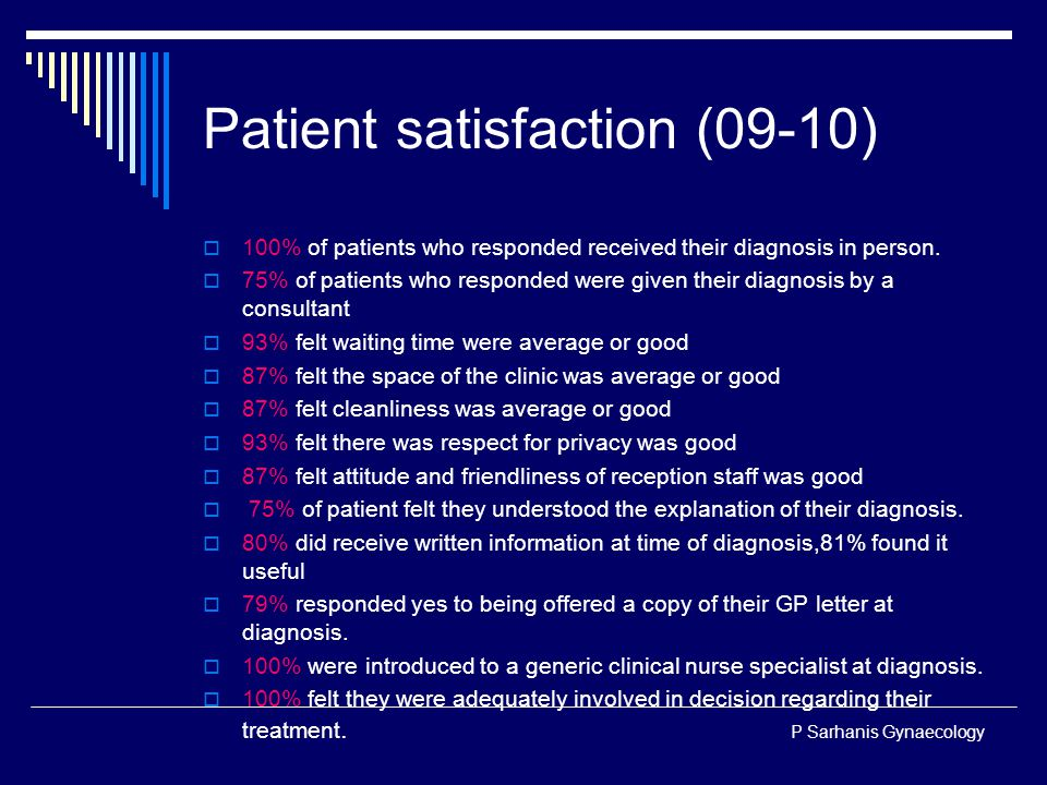 P Sarhanis Gynaecology Patient satisfaction (09-10)  100% of patients who responded received their diagnosis in person.