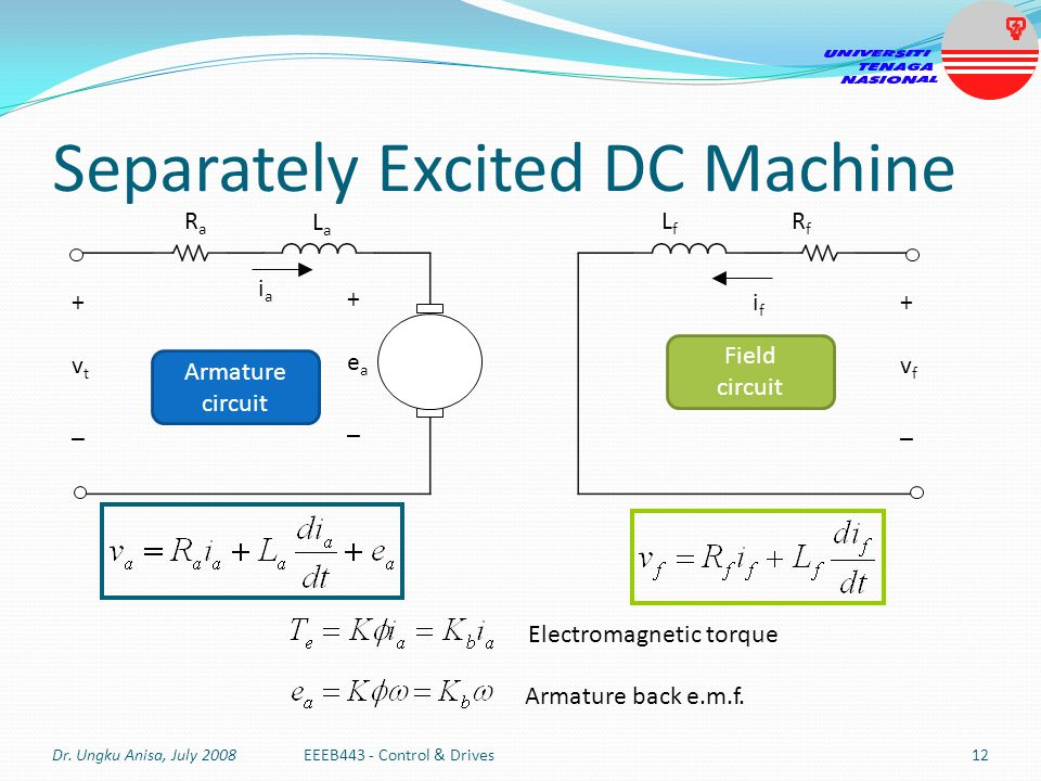 LfLf RfRf ifif +ea_+ea_ LaLa RaRa iaia +vt_+vt_ +vf_+vf_ Separately Excited DC Machine Dr. Ungku Anisa, July 2008EEEB443 - Control & Drives12 Electrom