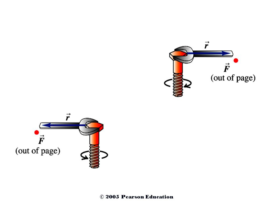 magnitude of torque definition of torque vector Torque must be perpendicular to the plane of the vector r and F © 2005 Pearson Education