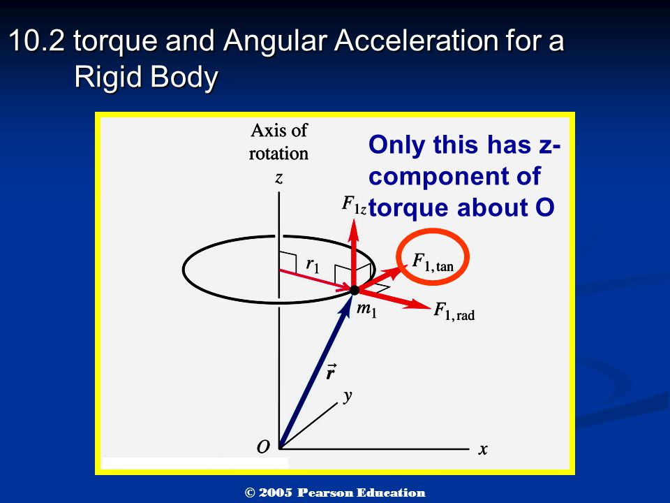 10.2 torque and Angular Acceleration for a Rigid Body Only this has z- component of torque about O © 2005 Pearson Education